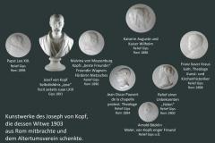 Joseph von Kopf